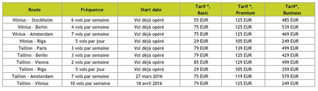 Air-journal-airbalt horaires