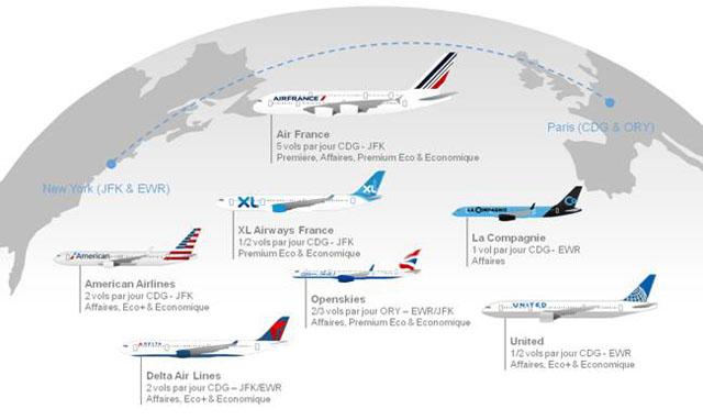 Air-journal_vols Paris-New York ©flight-report