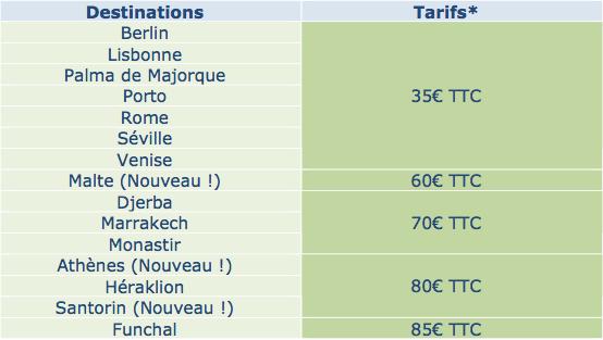 Image4 Transavia.com : le programme complet de la saison estivale à partir davril