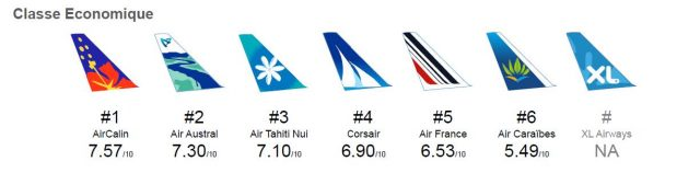 air-journal-classement-dom-tom-flight-report