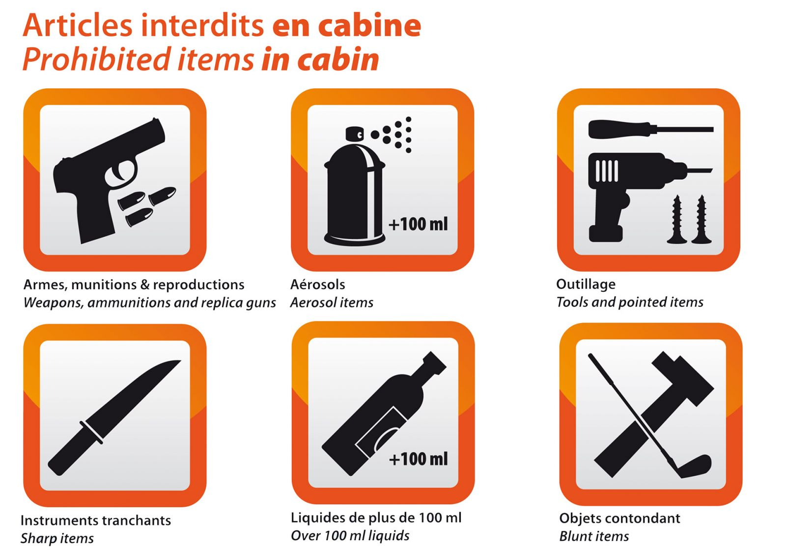 Bagages cabine produits interdits - Produits autorises en cabine ...