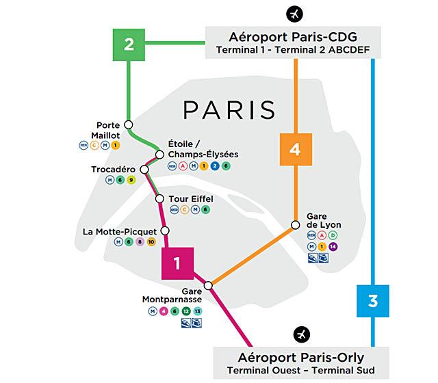 Le Bus Direct Relie Paris A Ses Aeroports Air Journal