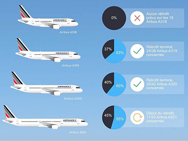 air-journal_air-france-moyen-courrier-flightreport1