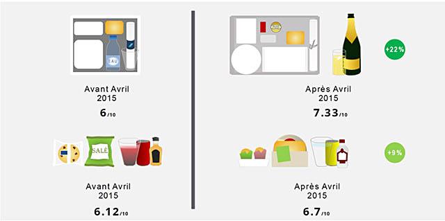 air-journal_air-france-moyen-courrier-flightreport3
