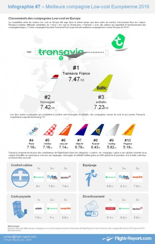 air-journal_Flightreport low cost 2016