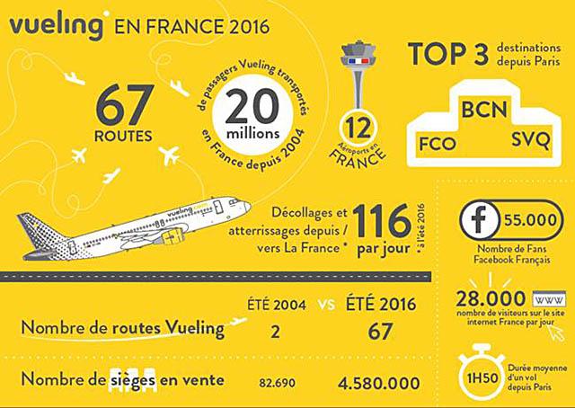 air-journal_Vueling France 20m