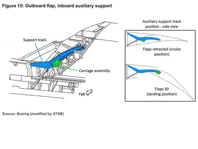 air-journal_crash-mh370-flap-positionatsb